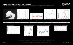 Evolution_of_a_comet_outburst
